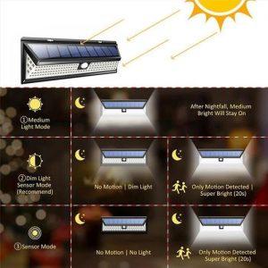 meilleurs lampadaires solaires